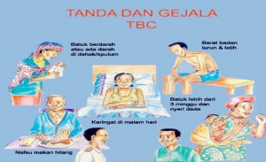 Ilustrasi Gejala Penderita TBC