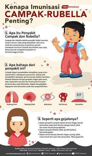 Indonesia Terancam KLB Campak